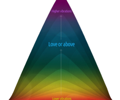 Love or Above: Raise Your Vibration! Live Group Experiential Event
